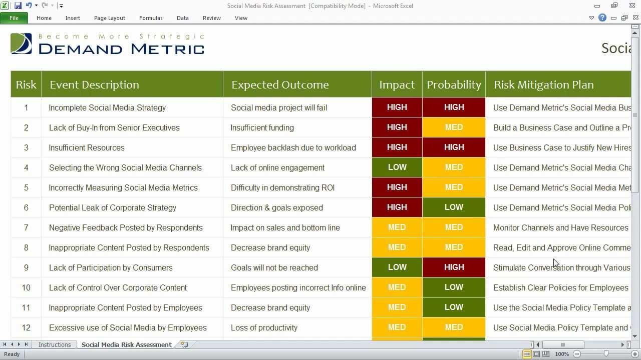 Social Media Risk Assessment Template - YouTube
