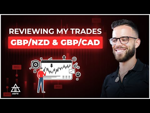 Forex Trading: Review My Trades This Week