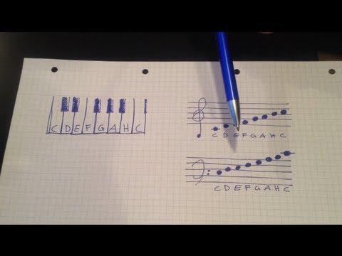 Tutorial: Notenlehre für Anfänger/ Noten lernen einfach gemacht/ Noten verstehen für Anfänger