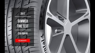 R18 Summer Tire Test Results | 235/50