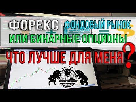 Форекс, Фондовый Рынок или Бинарные Опционы - Что лучше для меня?