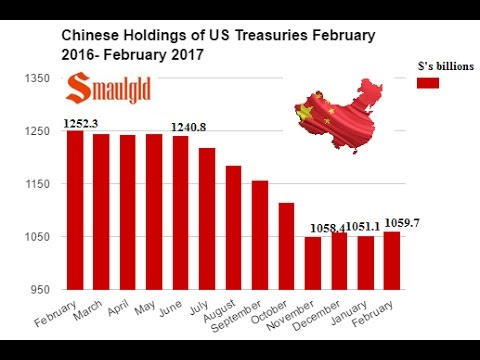 PEOPLE'S BANK OF CHINA, NOT CHINA, HALTS GOLD PURCHASES