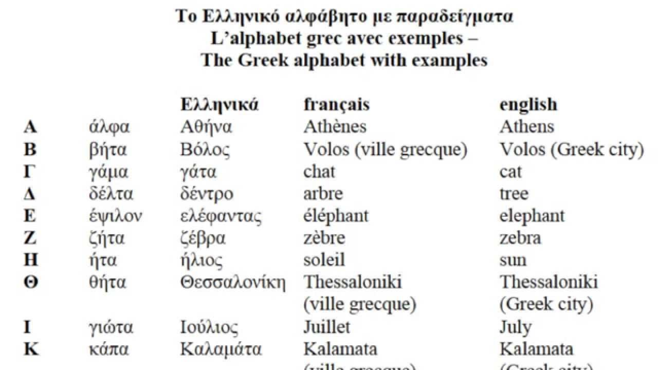 Greek writing system