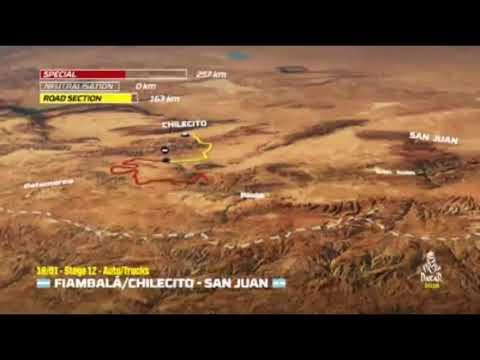 Dakar 2018 Etapa 12