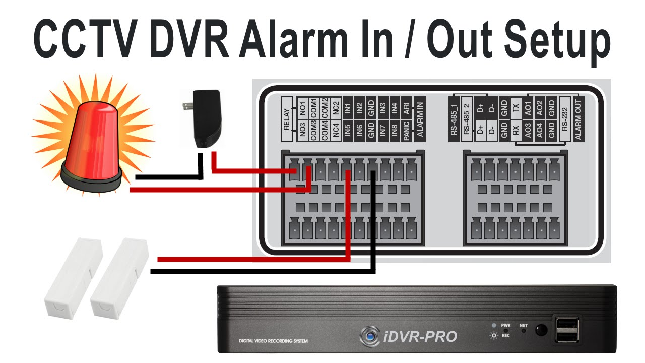 security camera wiring diagram cctv dvr alarm input / alarm relay output setup - youtube