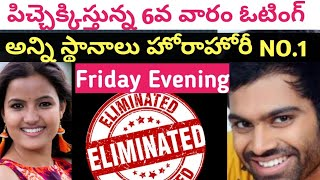 Bigg boss 5 Telugu sixth week voting report | star maa Telugu Bigg boss 5 sixth week voting report |