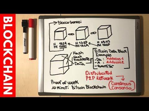 Cos'è la BLOCKCHAIN? e come funziona...