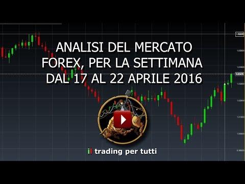 DIRETTA FOREX - ANALISI LIVE PER LA SETTIMANA DAL 17 - 22 APRILE 2016