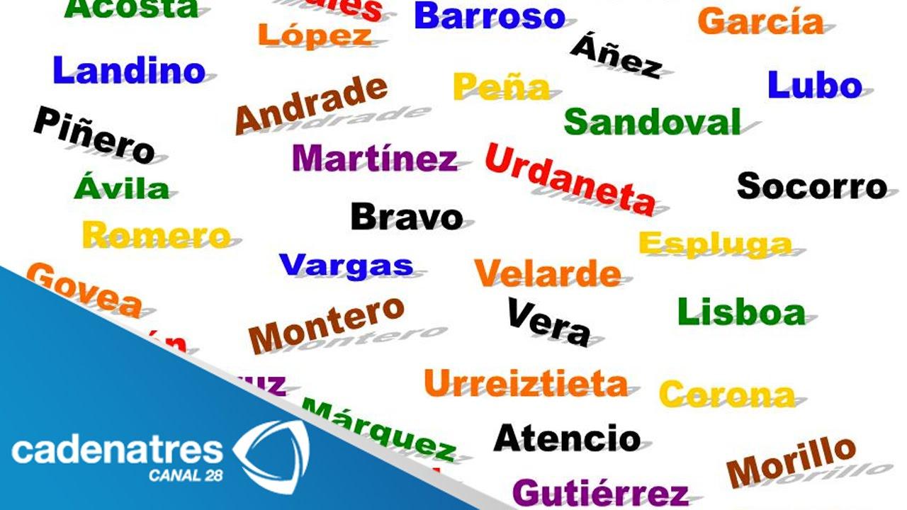 Nombres y apellidos más comunes en México / Names and last names common in  Mexico