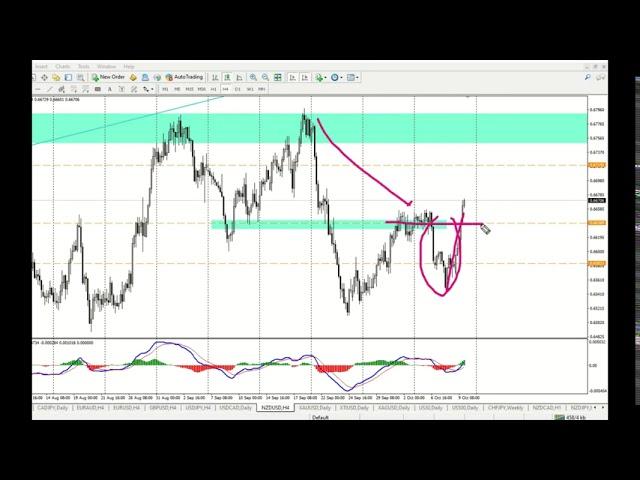 valoare se rata valutară convertor valutar forex euro