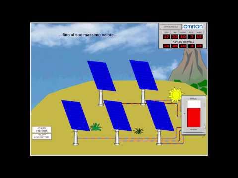 Smart Project Omron 2015, Impianto fotovoltaico con inseguitore solare