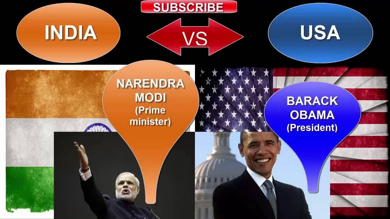 Usa Vs India Military Comparison 2016 United States Army Indian