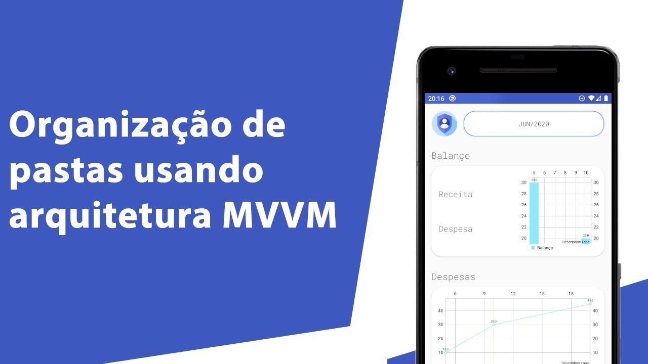 Organização de pastas seguindo o conceito de arquitetura MVVM