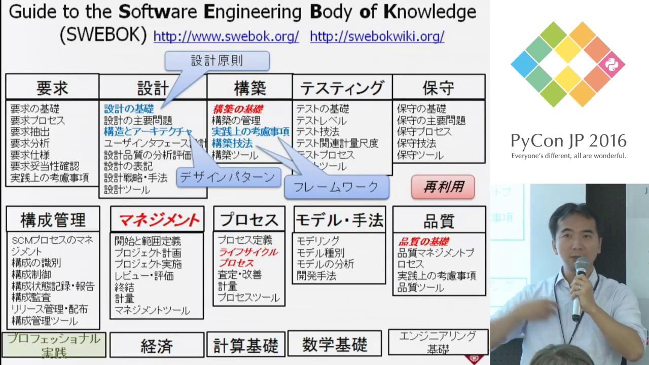 Image from [招待講演 / Invited Talk] Pythonを含む多くのプログラミング言語を扱う処理フレームワークとパターン