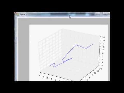 3D Graphs in Matplotlib for Python: Basic 3D Line