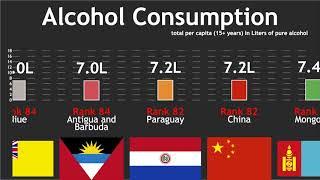 Country Alcohol Consumption Comparison