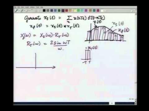 Lecture-37  Flat Top Sampling