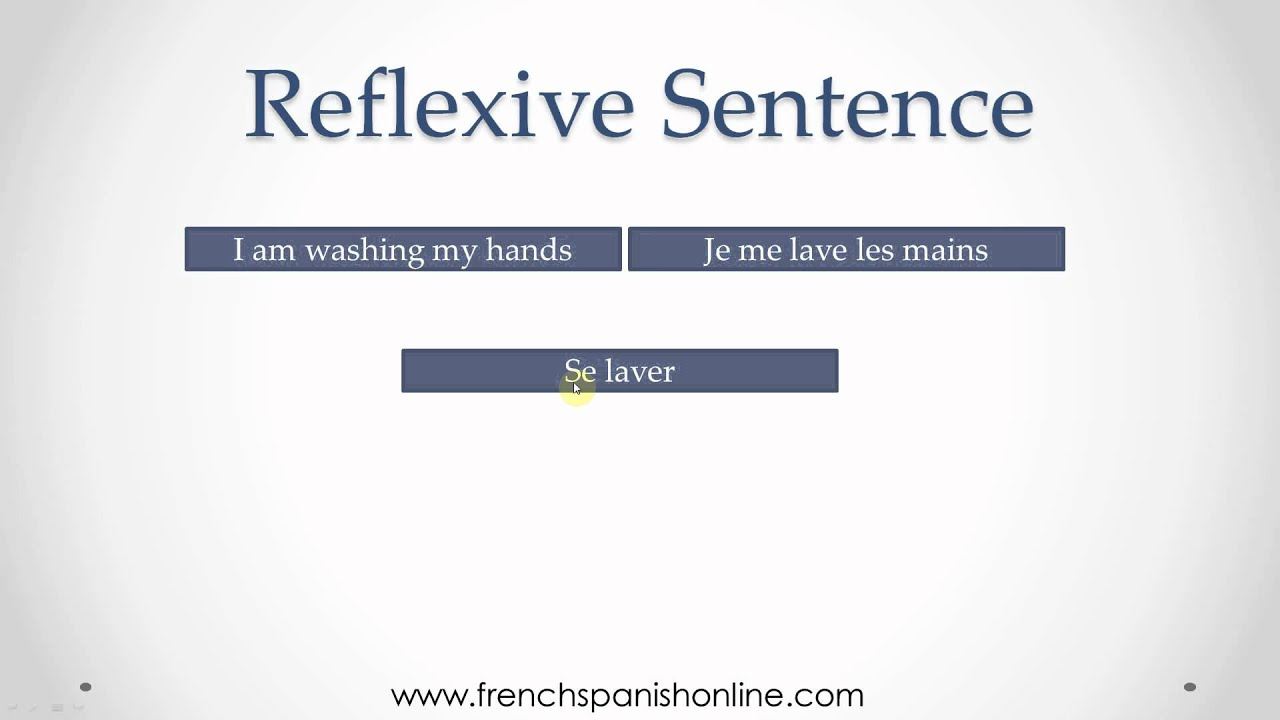 French Reflexive Verbs Part I - YouTube