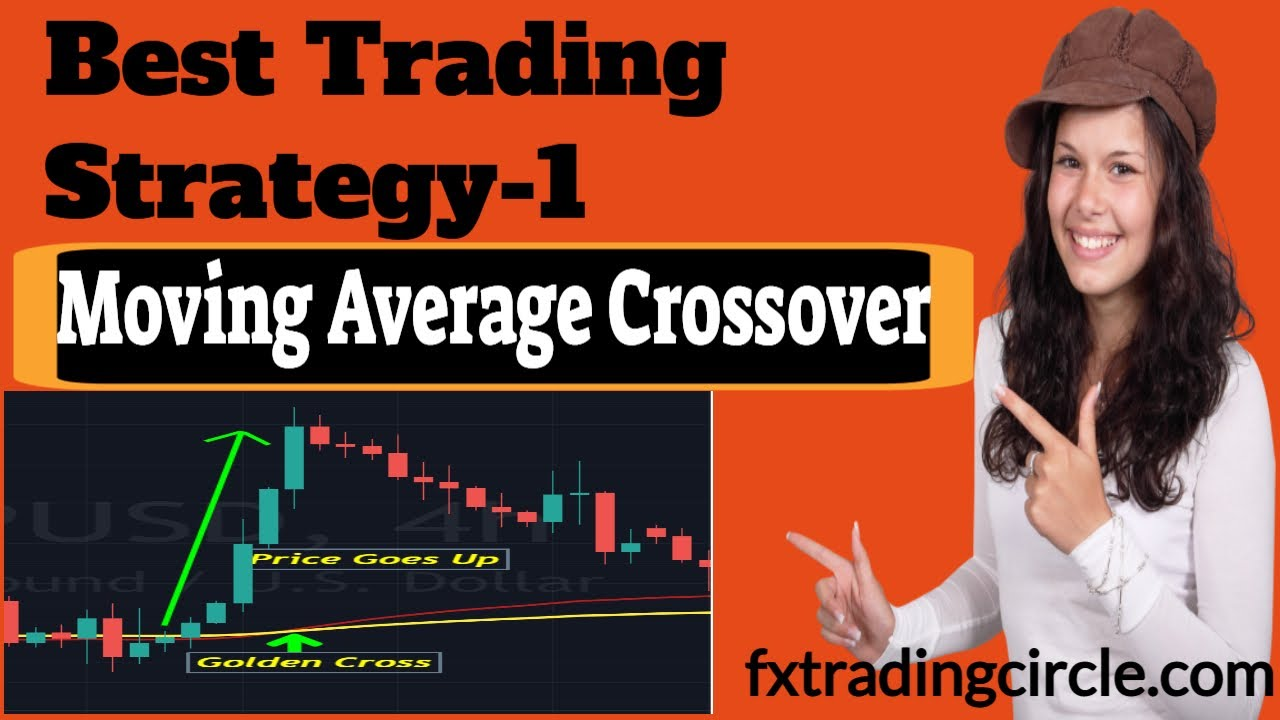 Moving Average Crossover Strategy - Forex Trading for beginners