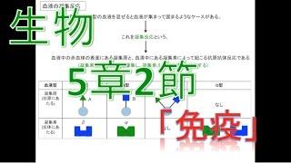 慶應義塾大学先端生命科学研究所(IAB)研究活動紹介