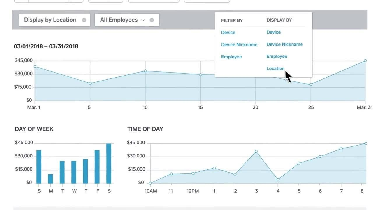 Summaries and Reports from the Online Dashboard | Square
