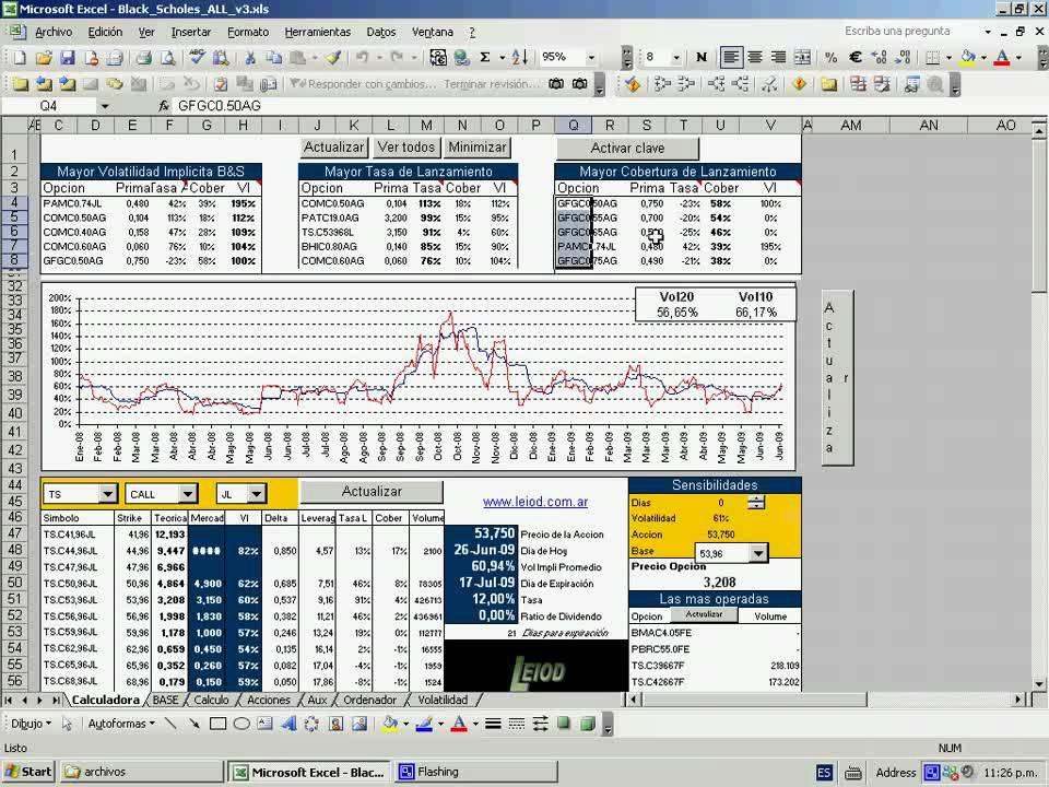 Software de señales de comercio de opciones binarias