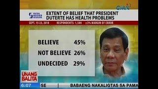 UB: Karamihan sa mga Pinoy, naniniwalang may problema sa kalusugan si Pres. Duterte