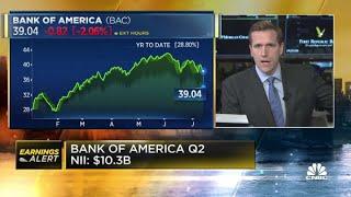 Bank of America reports second-quarter earnings, misses revenue estimates