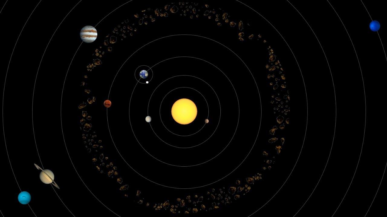 Solar system simulation using HTML, CSS, Javascript