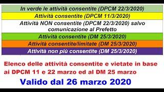 Attività Consentite E Vietate - Nuovo Elenco Aggiornato Dal Decreto Mise  26 Marzo 2020