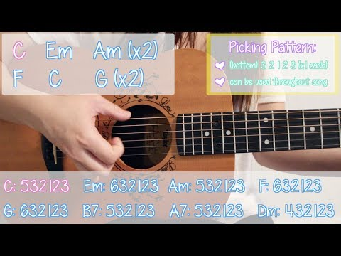"""Can't Help Falling in Love"" - Elvis Presley EASY Guitar Tutorial/Chords (No Capo!)"