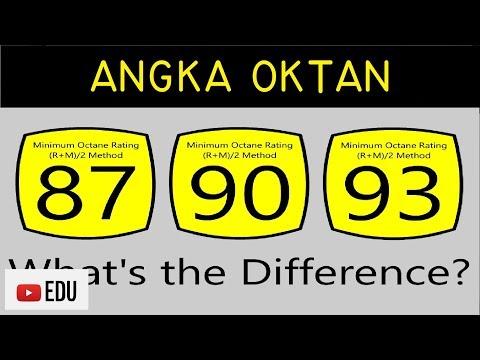 Penjelasan Angka Oktan (Octane Rating) berdasarkan Rasio Kompresi Motor