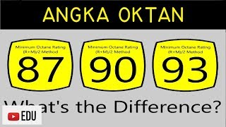Angka Oktan (Octane Rating)