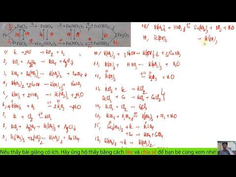Hợp chất vô cơ   Bài tập chuyển hóa các chất vô cơ   Ôn thi HSG Hóa học lớp 9 năm học 2021-2022