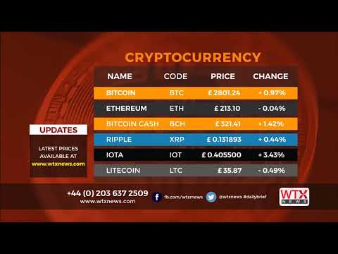 Monday 25-09-2017: World Currency Exchange Forex & CryptoCurrency rates latest News