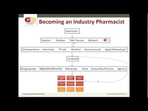 IPhO and the Pharmaceutical Industry