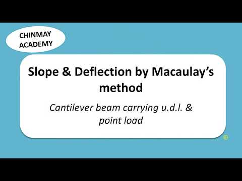 Slope & deflection by Macaulay's method- Cantilever beam