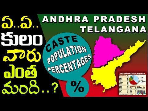 Caste wise population in Andhra Pradesh & Telangana based on several Internet Sources