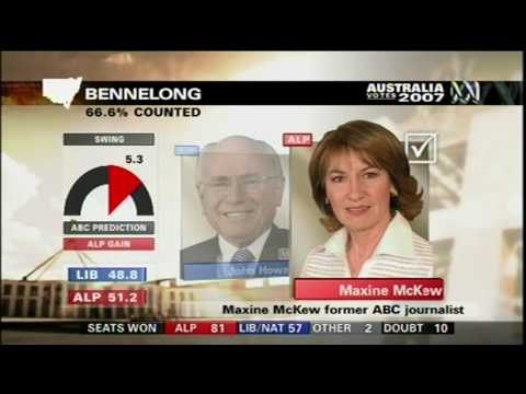 John Howard loses his Seat - and the Election