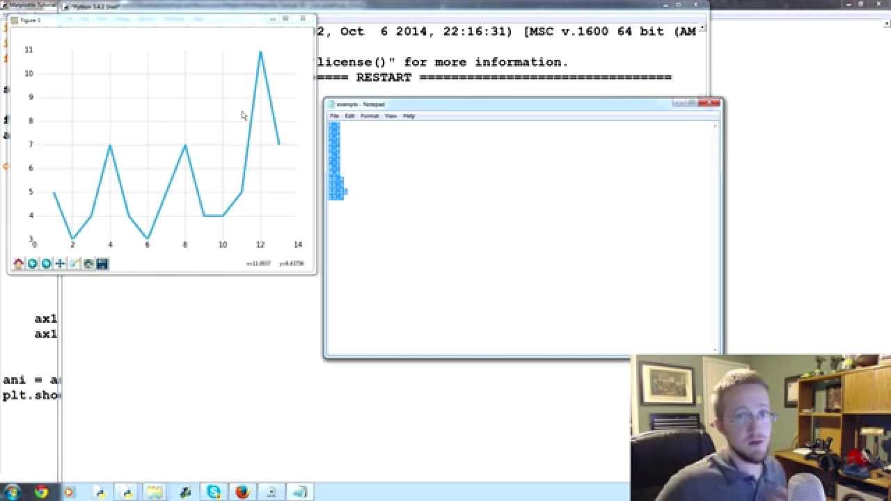 Matplotlib Tutorial 16 - Live graphs