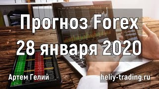 Прогноз форекс на 28 января 2020