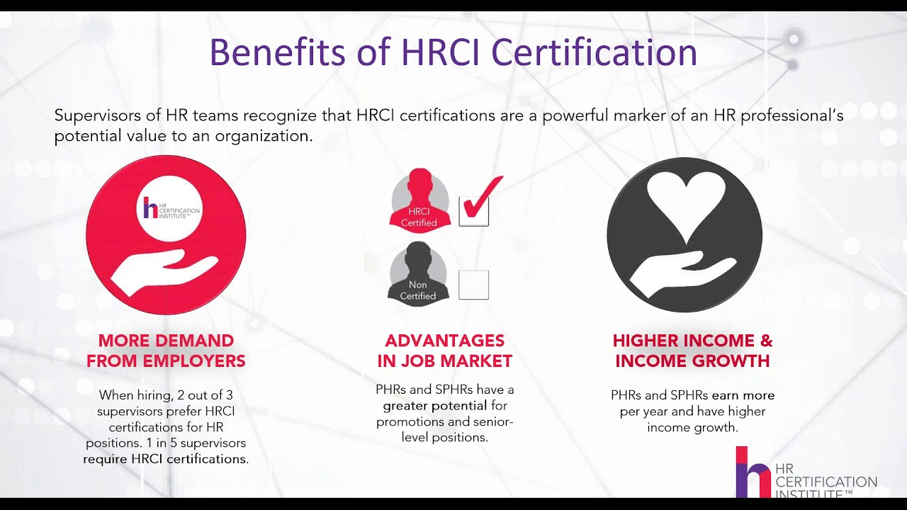 The Value Of Certification With Hrci Youtube