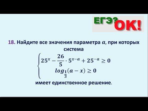 Параметры.  Система имеет единственное решение. Задание 18  (39)