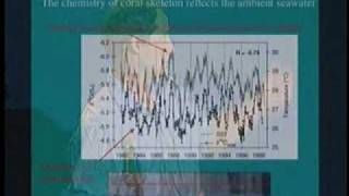 Rapid Climate Change - Perspectives on Ocean Science