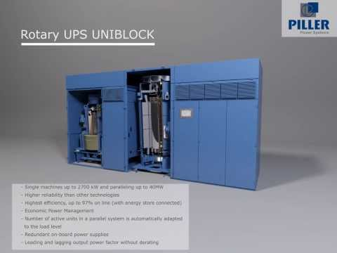 UNIBLOCK UBT+ Rotary UPS From 500 KW Up To 40 MW