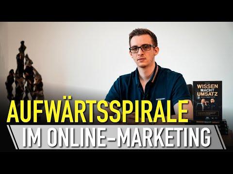 Die Aufwärtsspirale Im Online-Marketing: Mehr Werbung, Mehr Leads, Mehr Umsatz, Mehr Marge!