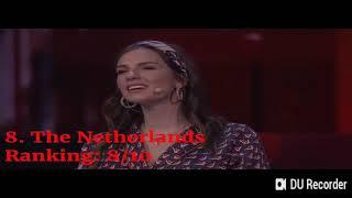Junior Eurovision 2018 - My top 15 (so far) + France (big changes)
