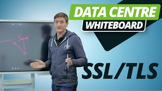 WHITEBOARD SESSIONS | SSL/TLS