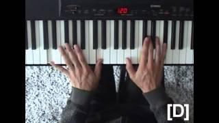 Cómo tocar Someone like you de Adele en piano. Tutorial y partitura