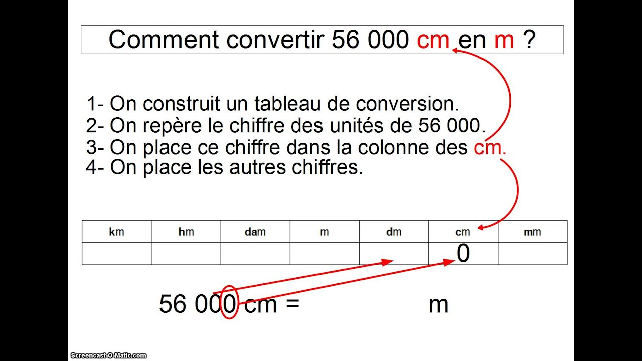 Conversion D Unites Cm En M Youtube